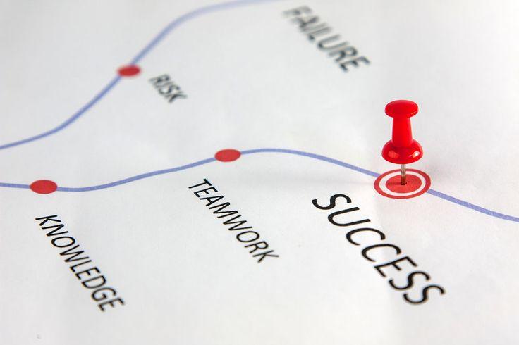 Berpikir Strategis: Cara Jitu Meraih Cita-cita