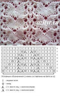 Образцы вязания , схемы