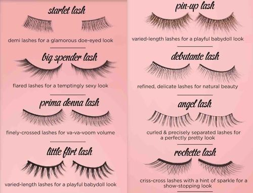 The effect of fake Lashes