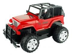 RC:Car-Remote Control Off-Road Vehicles Simulation Modeling