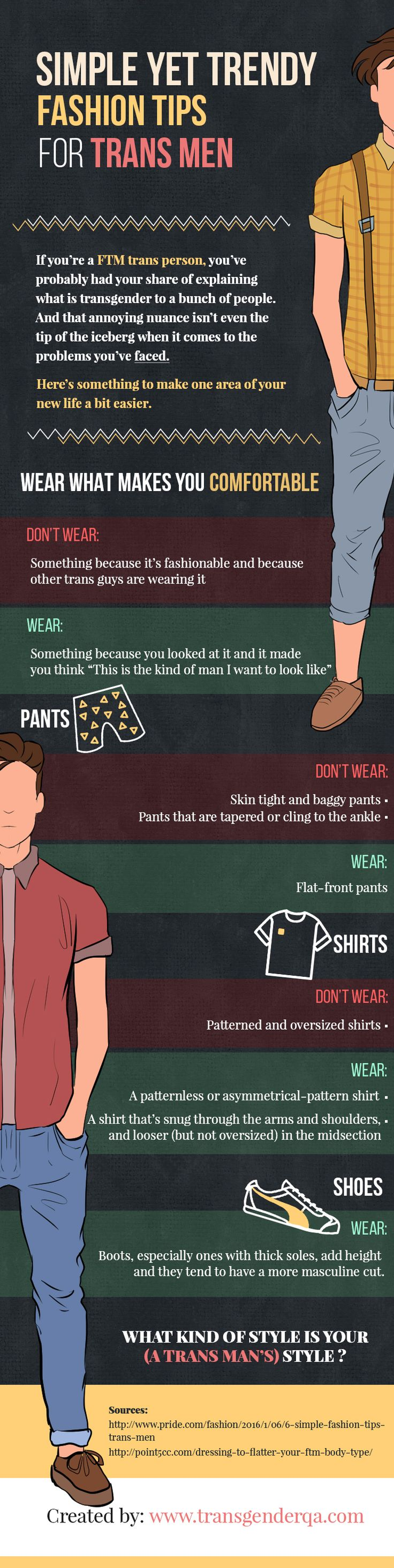 Simple Yet Trendy Fashion Tips for Trans Men