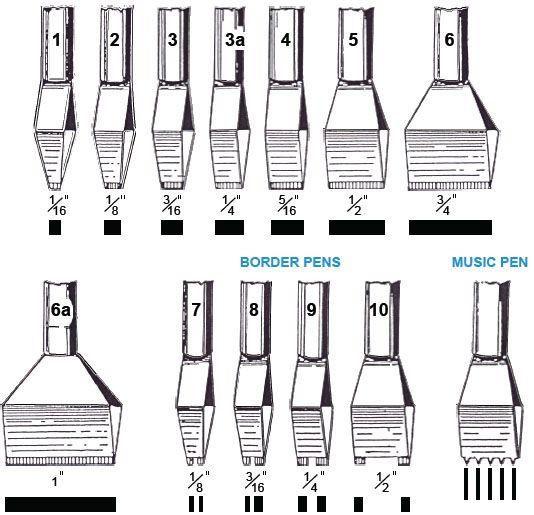 automatic pens of Pilot Parallel - Pesquisa Google