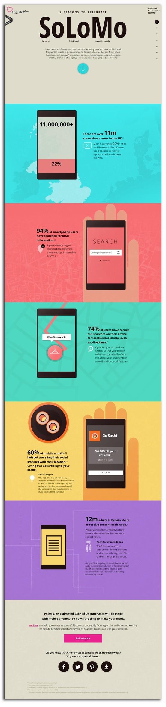 solomo.welovedigital.com Diseño: 3, Responsive 1, Navegación: 5 Contenido:4 Usabilidad: 5, Scroll:5+