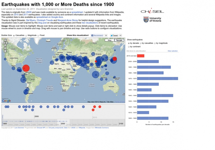 Earthquakes with 1000 or More Deaths since 1900 Internet Site,  Website, Interactive Visual, Interactive Data, Interactive Design, Data Visualization, Dead Earthquake, Earthquake Infographic, 1000
