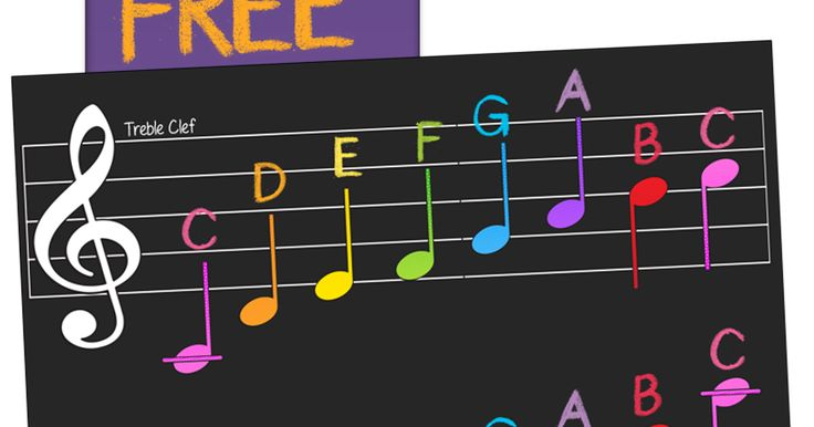 FREE Musical Notes Chart perfect for teaching kid music theory, piano lessons, and more for kindergarten, 1st grade, 2nd grade, 3rd grade, 4th grade students