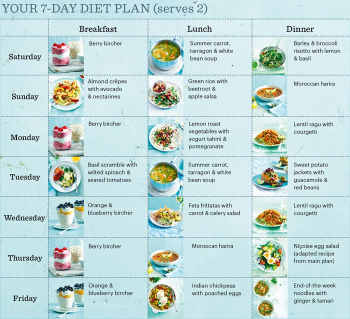 Healthy Diet Plan Summer 2016 – vegetarian recipes