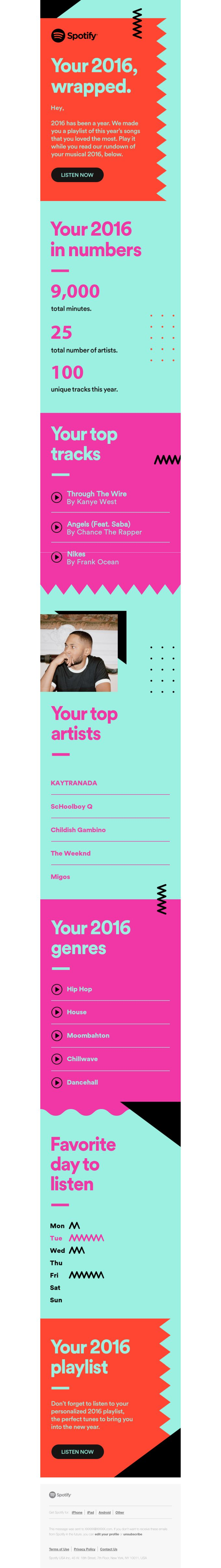 Your 2016 in music: personalized stats and playlist - Really Good Emails