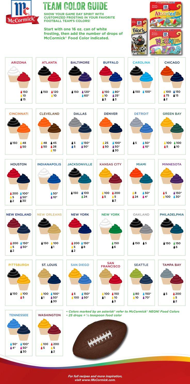 Nfl Team Color Guide Via Mccormickspice Superbowl Food Coloring Chart Frosting Colors Mccormick Food Coloring