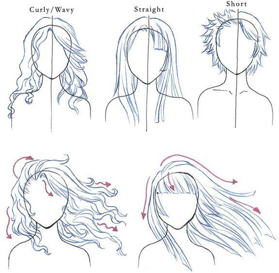 #Draw #Tutorial How to draw hair
