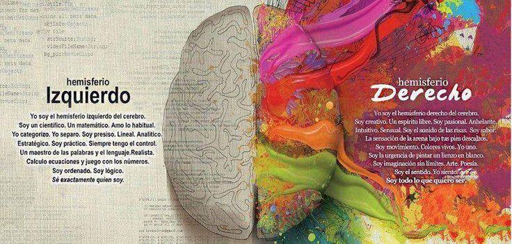 Hemisferio Izquierdo Vs Hemisferio Derecho. Conoce más de tu mente y entrénala visitando nuestro Tumblr: http://gimnasiacerebral.tumblr.com #curiosidades #gimnasia #cerebral #cerebro