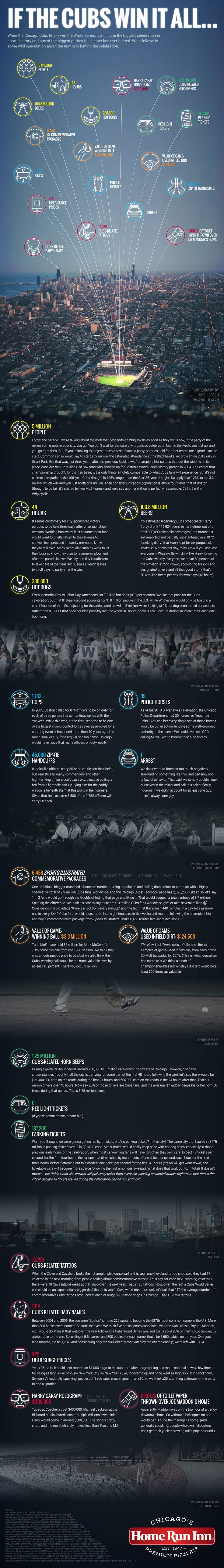 A Look at a Potential Chicago Cubs World Series Celebration #Infographic #Sports