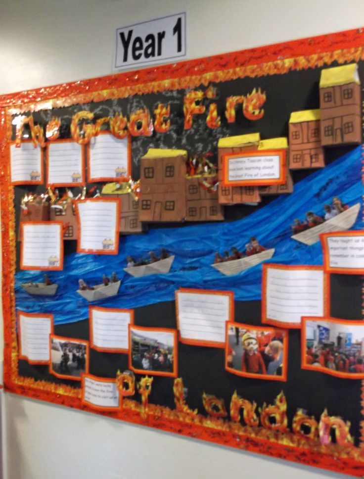 Great Fire of London classroom display (Year 1)