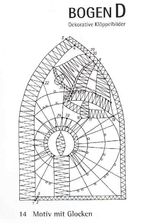 Dekorative Klöppelbilder - serena stella - Picasa-verkkoalbumit