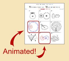 507 Mechanical Movements - Ok, it's not an infographic, but it is a ton of mechanical movements that in the process of being animated.  Some of the later ones get pretty wacky.