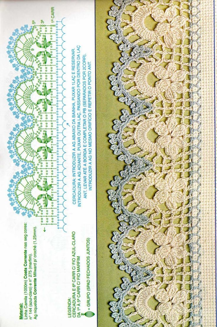 crochet edgings @Af's collection 7 tie edge beautifully. Amazing mega collection .. Discussion on LiveInternet - Russian Service Online Diaries