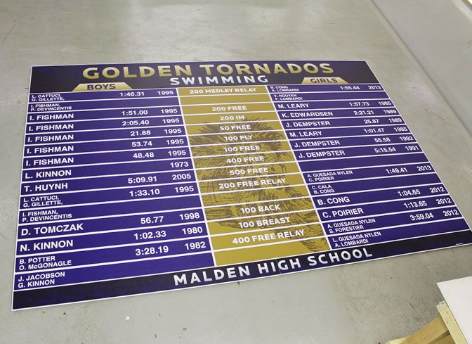Malden Tornados Swimming purchased this awesome matte record board to display their boys and girls swimming records.  This is another example of our velcro panel records boards.