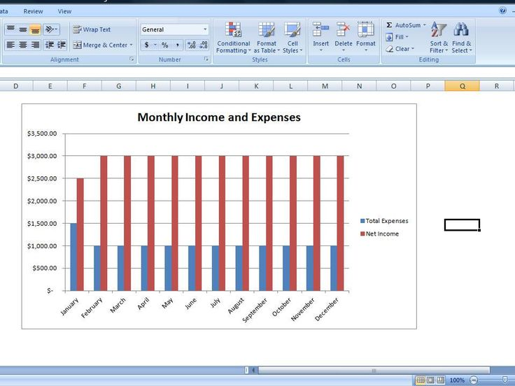 10 best Everything Excel Templates images on Pinterest Summary - expenditure report template