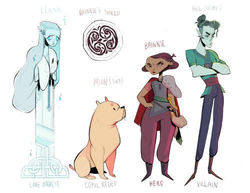 Best 10  Character poses ideas on Pinterest