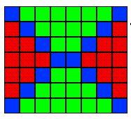 Cynthia Lanius' Lesson: Rectangle Pattern Challenges
