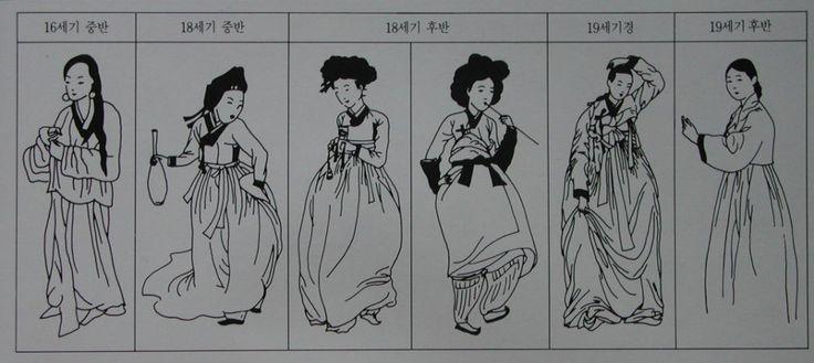 조선 시대 - Google Search