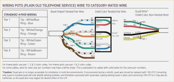 cat 3 telephone wiring diagram  wire orange ring blue rings