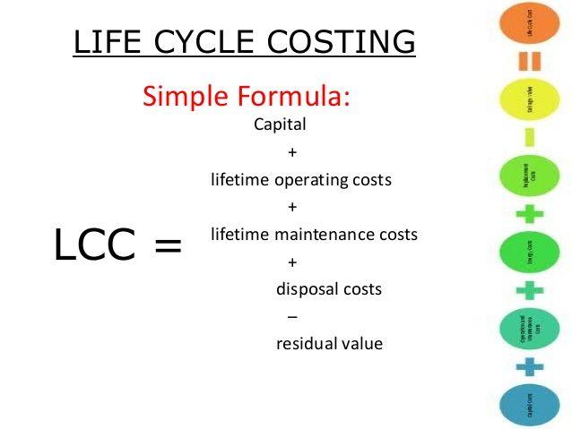accounting cycle short mba