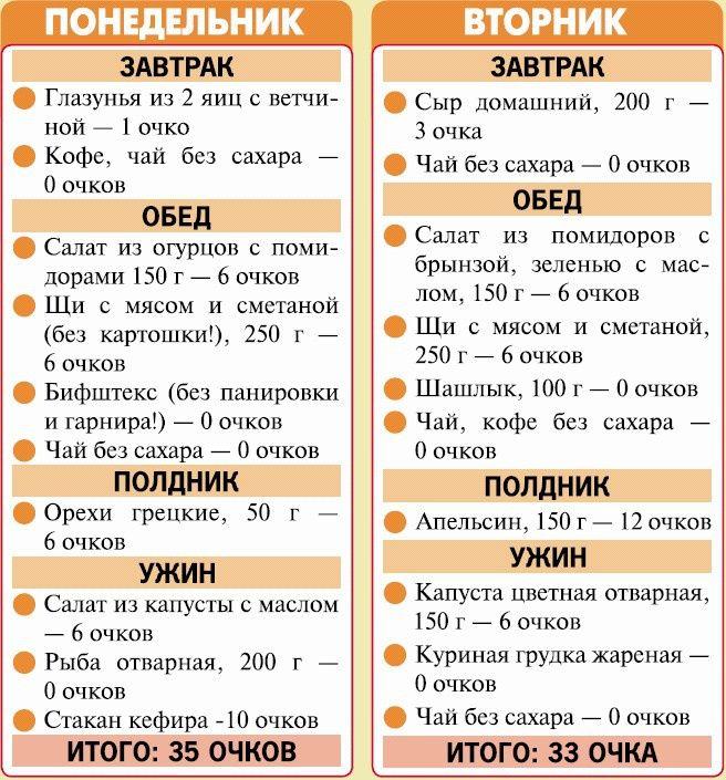 меню на безуглеводной диете