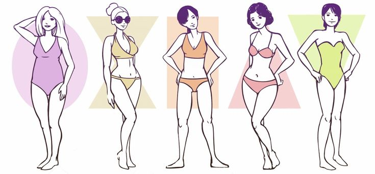 NEW YEAR GUIDE: KNOWING YOUR BODY TYPE ( Strictly for the ladies).