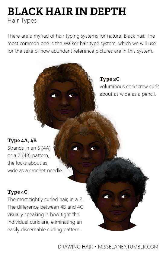 Natural Black Hair Tutorial! Usually Black hair is excluded in the hair tutorials which I have seen so I have gone through it in depth because it's really ...