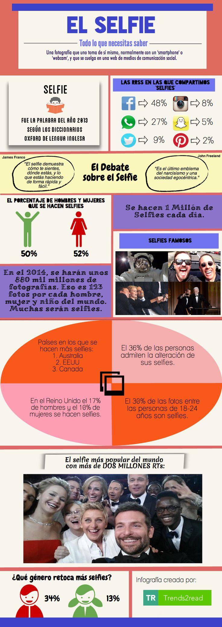 Tema 1 contexto 2. Sobre el use de las redes sociales.