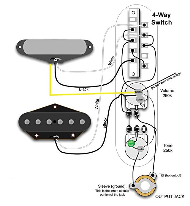 wiring a humbucker w 4way switch telecaster guitar forum wiringthe fabulous four mods for your strat, tele, les paul, and super wiring a humbucker w 4way switch telecaster guitar forum source fralin pickups 4 way