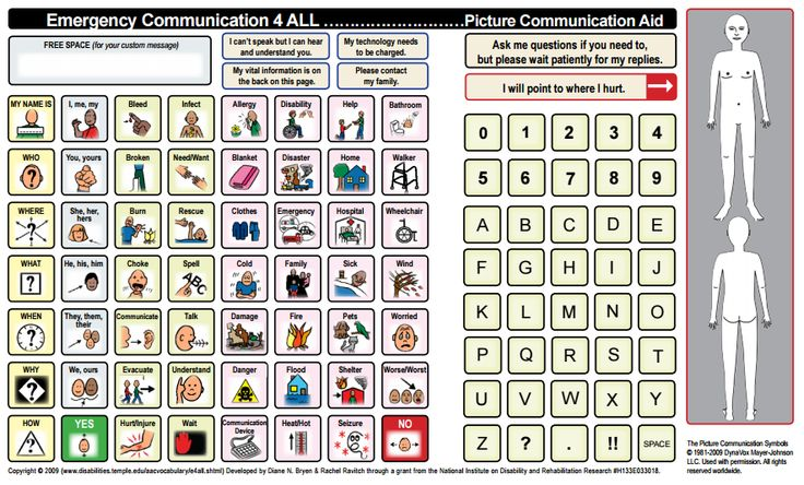 nonverbal communication in an emergency room Amy krueger emergency room technician at university of minnesota medical center, fairview location greater minneapolis-st paul area industry veterinary.