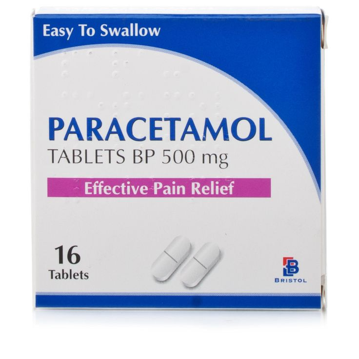 The Undercover Midwife: Paracetamol and Labour - Is it causing a latent labour?