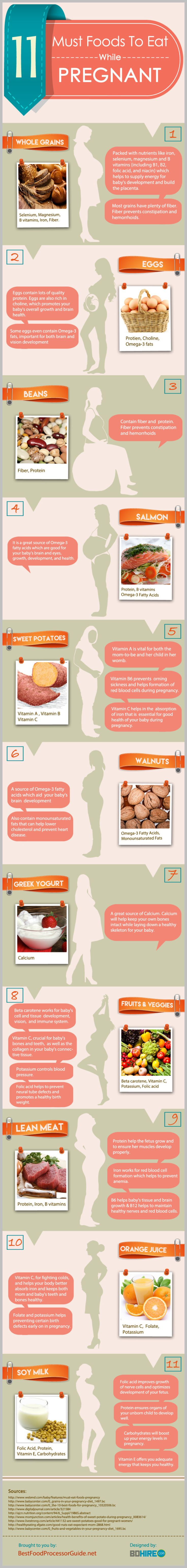 [Pregnancy Diet] Tips On How To Deal With Pregnancy Food Cravings -- Click image for more details. #mumtobe