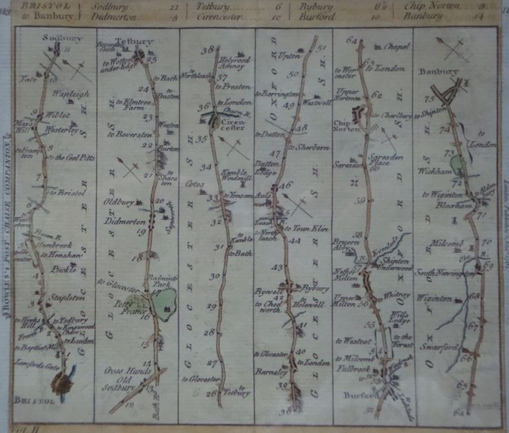 Travel in the 18th century. Travelers followed routes on printed linear maps. This one shows the journey between Banbury and Bristol.