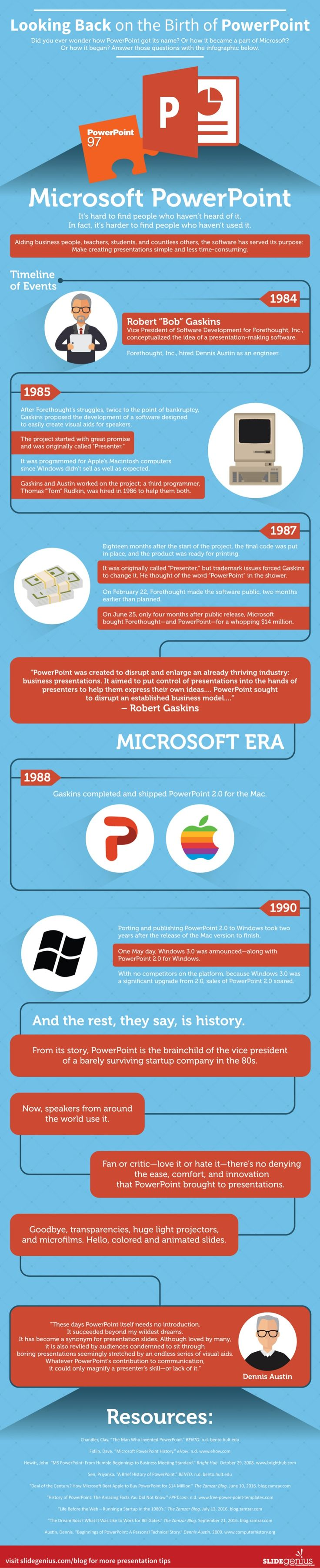 How Microsoft PowerPoint Began Infographic - http://elearninginfographics.com/microsoft-powerpoint-history-infographic/