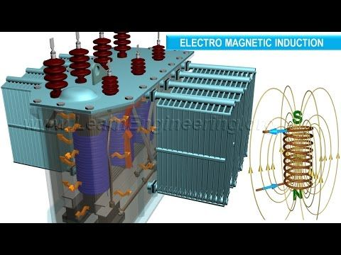 How Many Types of Transformer Do You Know ? - Interview Question - YouTube
