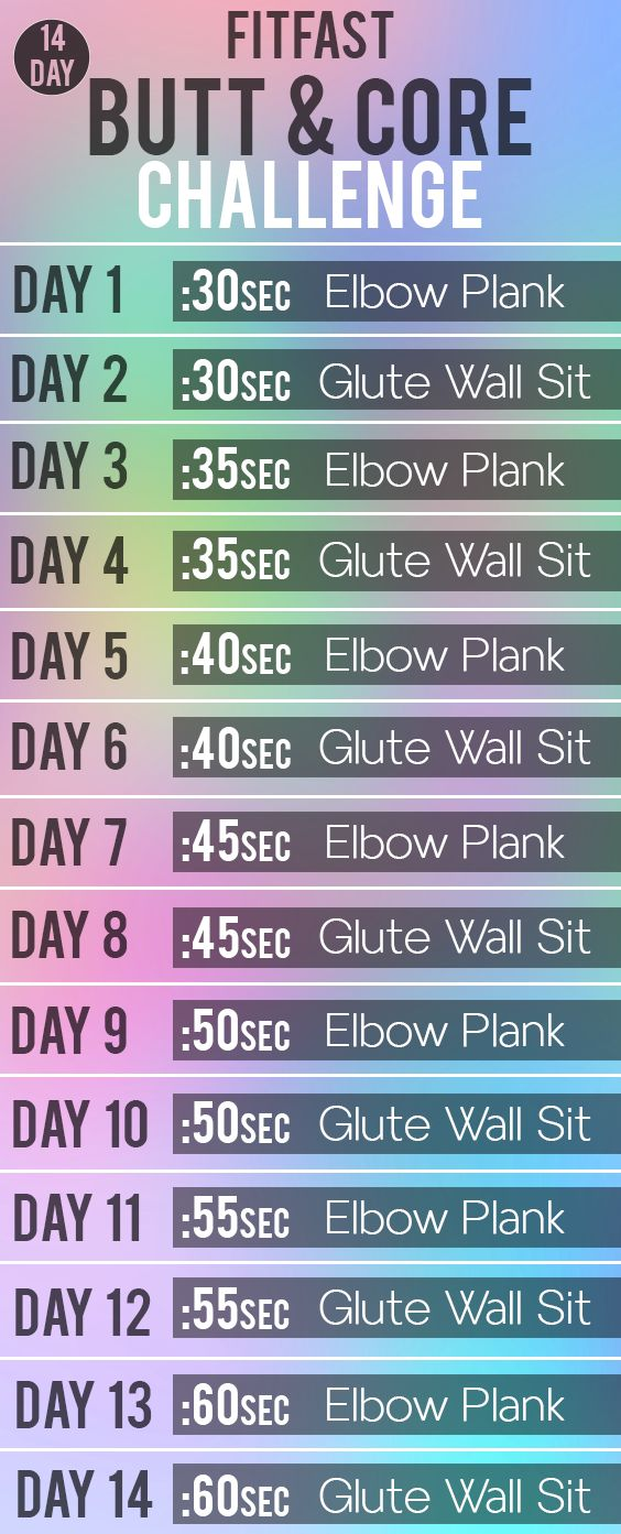 Try FitFast's 14 Day Butt & Core Challenge...https://fitfast.fit/blogs/blog/14-day-butt-core-challenge