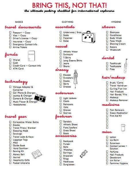 holiday packing list template