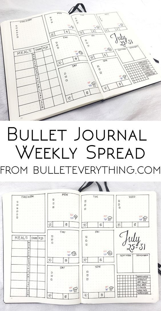 28 best Bullet Journal Stencils images on Pinterest
