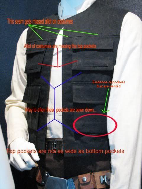Rebel Legion :: View topic - Han Solo ROTJ Vest Breakdown