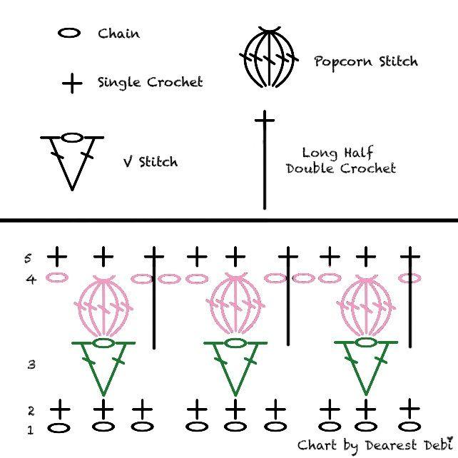 Crochet Flower Bud Headband - Pattern/Chart - Dearest Debi Patterns