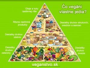 čo jedia vegáni