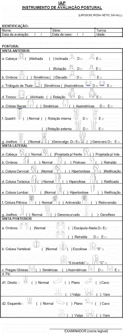 Validação do conteúdo do Instrumento de Avaliação Postural - IAP