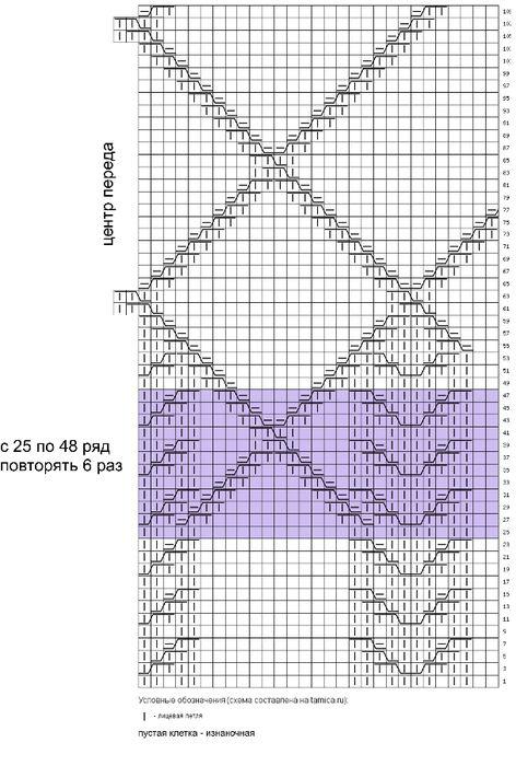 pletení | Záznamy v kategorii pletení | Blog danagri: normalizovaný obal; - Ruská Servis online deníky
