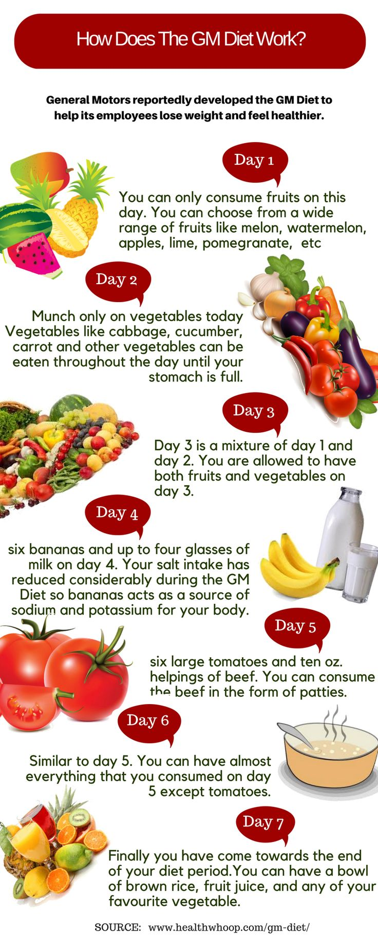 Vce ne 20 nejlepch npad na tma gm diet plans na pinterestu httphealthwhoopgm diet the gm diet may sound a little cruel to you but if you follow it religiously for the first two days then it will become ccuart Image collections