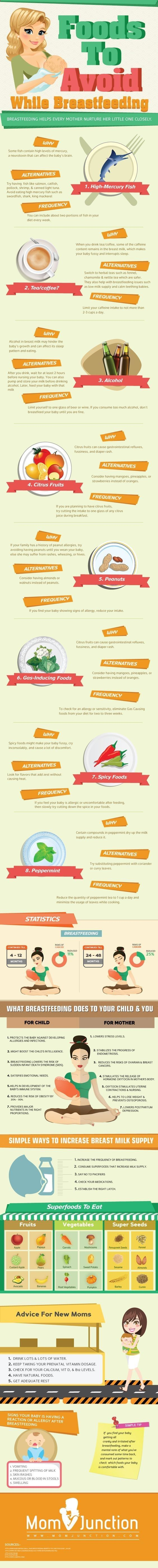Are There Any Foods To Avoid While Breastfeeding? #Breastfeeding