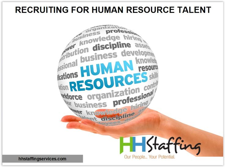 Best Human Resource Topics Images On   Human
