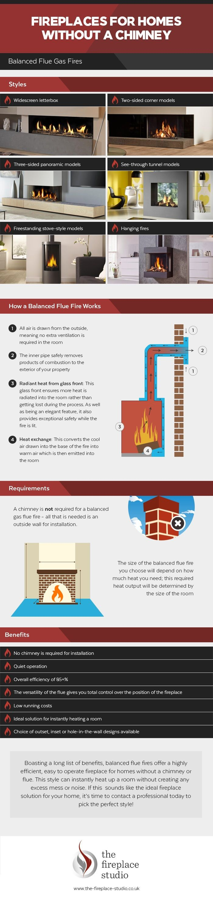 19 best house home infographics images on pinterest info balanced flue gas fires infographic fandeluxe Image collections