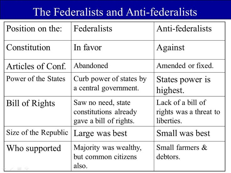 the problem with the federalists and anti federalists Get free homework help on the federalist: book summary, chapter summary and analysis and original text, quotes, essays, and character analysis courtesy of cliffsnotes.